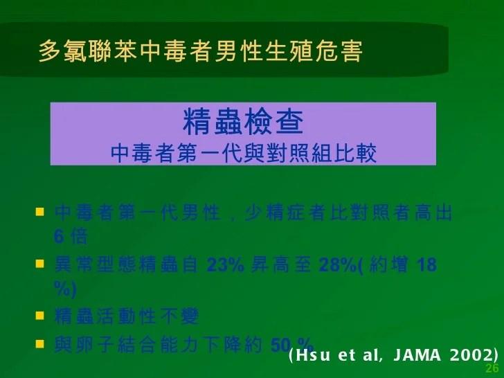 臺灣多氯聯苯中毒事件/邱曉玲報告2009.2.22