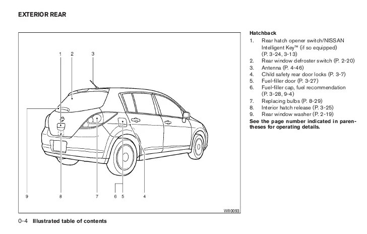 2010 Versa Fuse Diagram