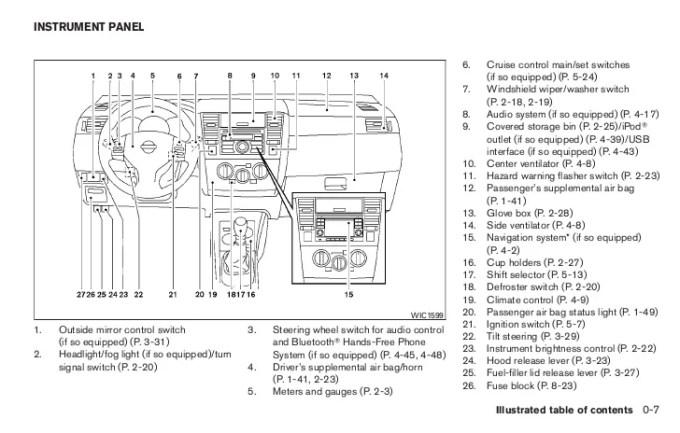 2010 nissan versa fuse box diagram wiring online