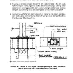 Ukuran Standar Baut Baja Ringan Soalan L