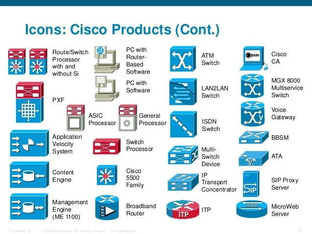 2011 cisco icons 6