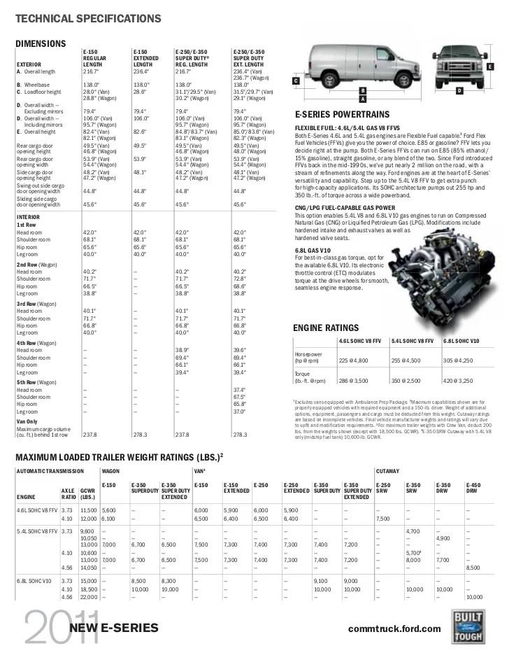 Ford E 150 Interior Dimensions