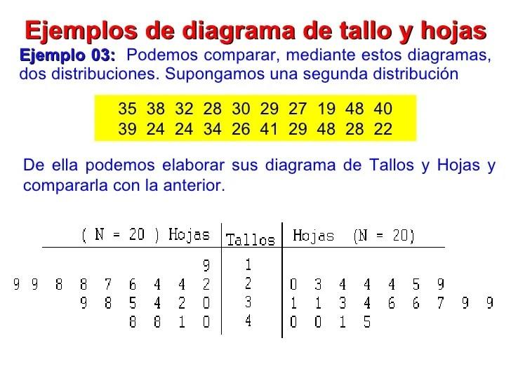 2011  II : Clase Nº 01 Estadística Descriptiva I