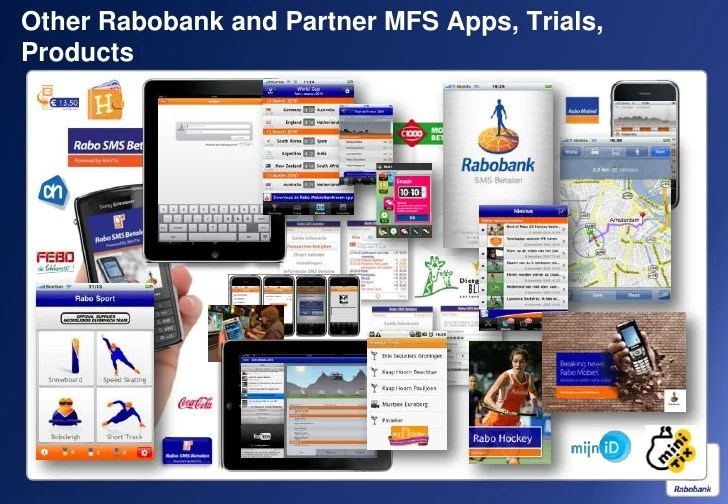 Cooperative Personal Banking