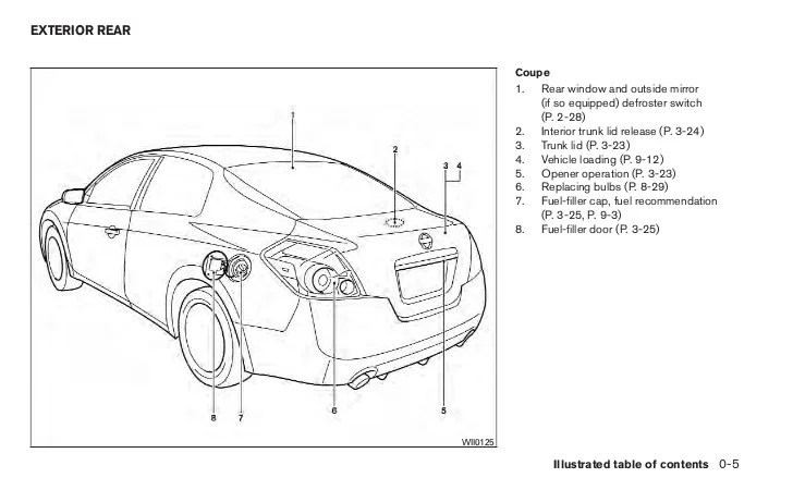 12 2012 Nissan Altima owners manual archives.statelegals