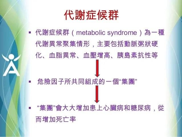 都市病系列:高尿酸血癥 Hyperuricemia / HUA (http://i0.wp.com/bit.ly/FBShp30Ch)