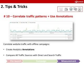 7 Offline Tactics To Drive Visitors To Your Website