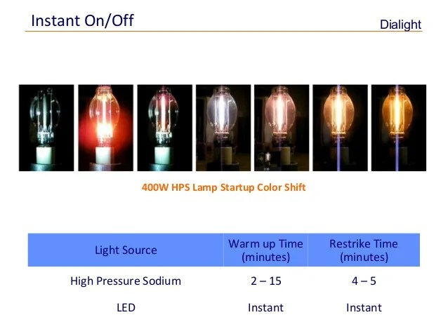 Mercury Light Bulb Disposal