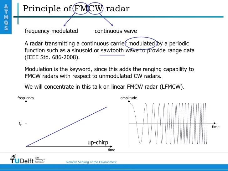 fmcw radar block diagram drz400 headlight wiring principle of an for precipitation measurements delft university technology remote sensing the environment 3