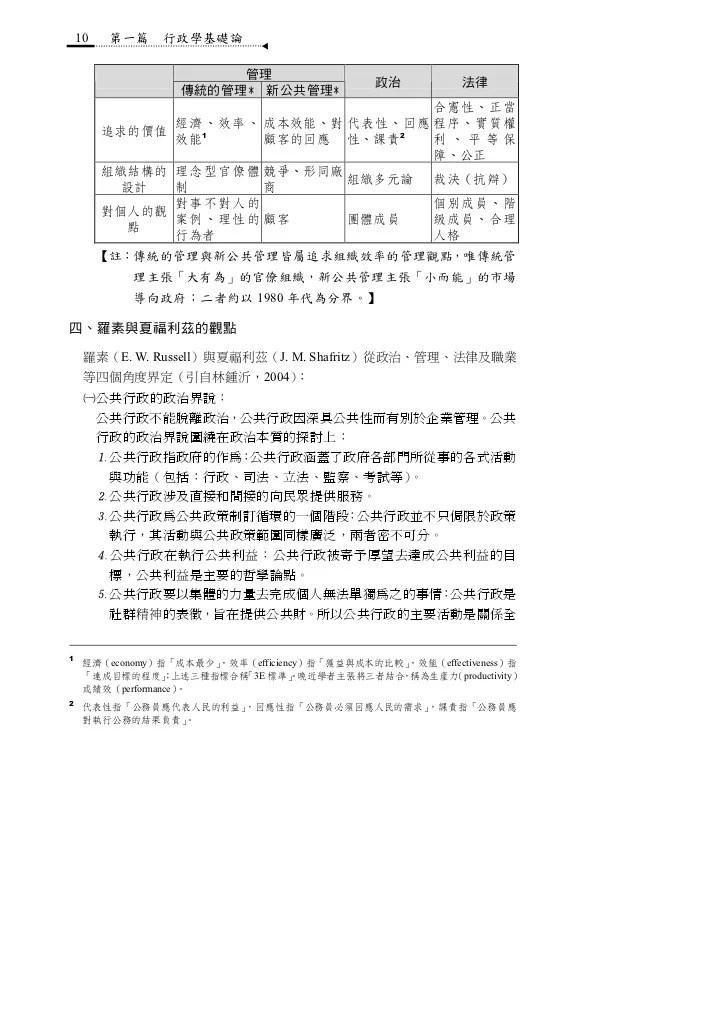 行政學新編:讀實力:2013高普三四等.各類特考(學儒)