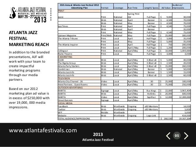 The music, the people, the vendors. Atlanta Jazz Festival 2013 Sponsorship Brief