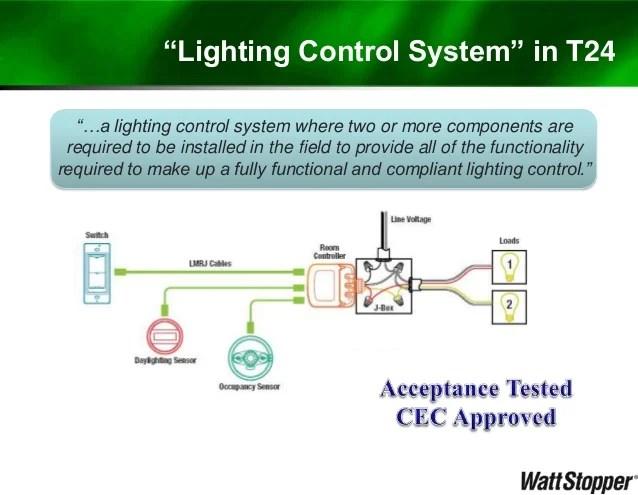 Outdoor Motion Sensor Wiring Diagram