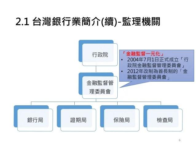 2014 0310-銀行業評估報告