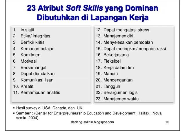Penguatan Hard Dan Soft Skills Bagi Peningkatkan Daya