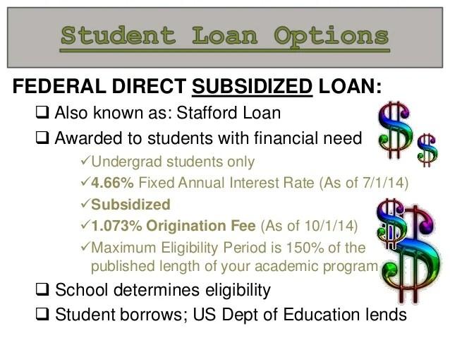 December 2014 Student Loan Seminar Presentation