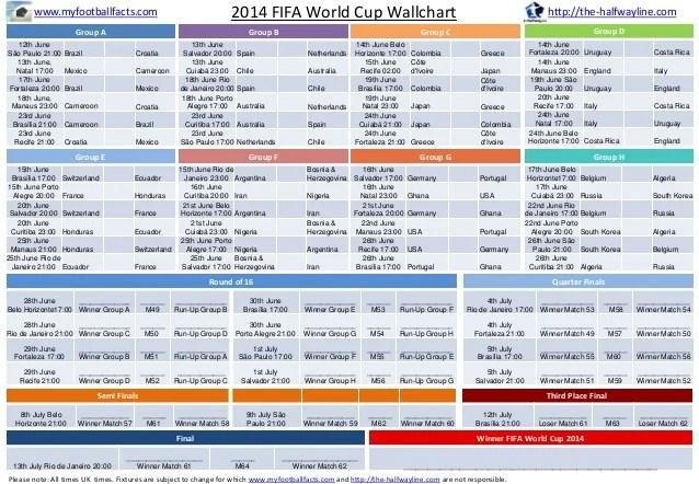 Fifa world cup wallchart myfootballfacts group  th june sao paulo also rh slideshare