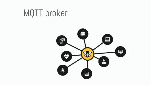 open source 32 tft smart display