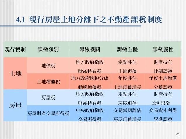何志欽 租稅改革願景工程20150418