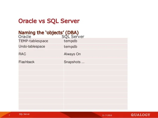 SQL Server knowledgesession SQL Server vs Oracle and