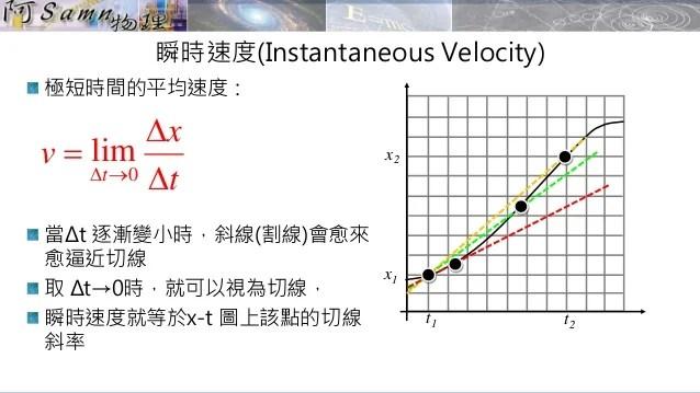 2016 高二基礎物理2b-1-2-速度與速率-寬螢幕