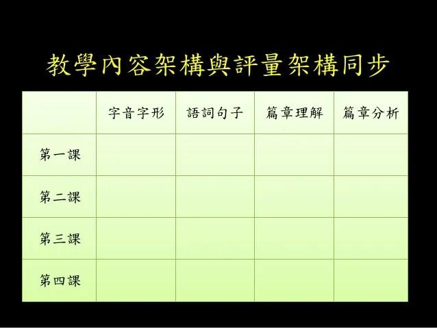 新舊課綱差異與準備輔導團團員版20160214(外部分享版)