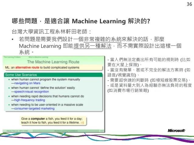 20160525 跨界新識力沙龍論壇 機器學習與跨業應用展望