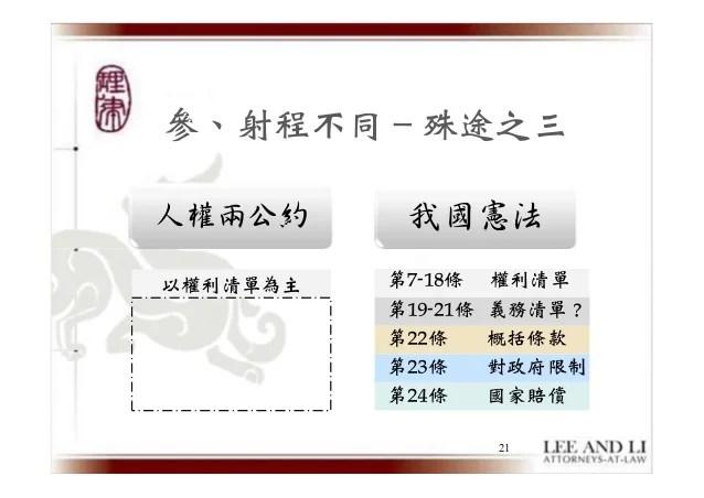 20160926 憲法與兩公約
