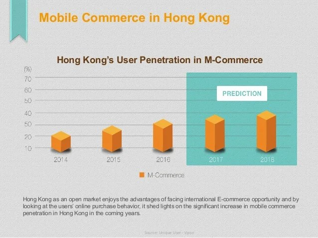 2016 Q1 Hong Kong Mobile Market Statistics And Trends