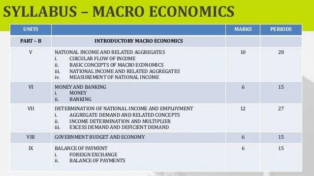 2017-18 ECONOMICS - CBSE SYLLABUS & PROJECT