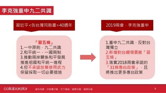 2019中國兩會
