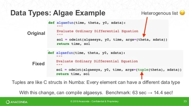 SciPy 2019: How to Accelerate an Existing Codebase with Numba