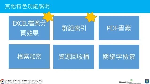 聯銓資訊科技 2019 研討會 (五月) part3