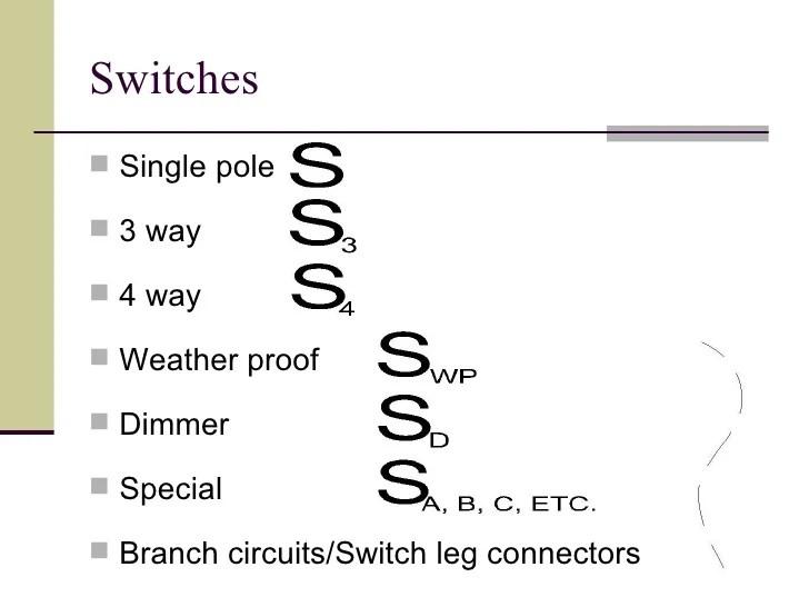 electrical plan 3 way switch