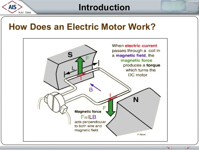 20620041 Electrical Motors