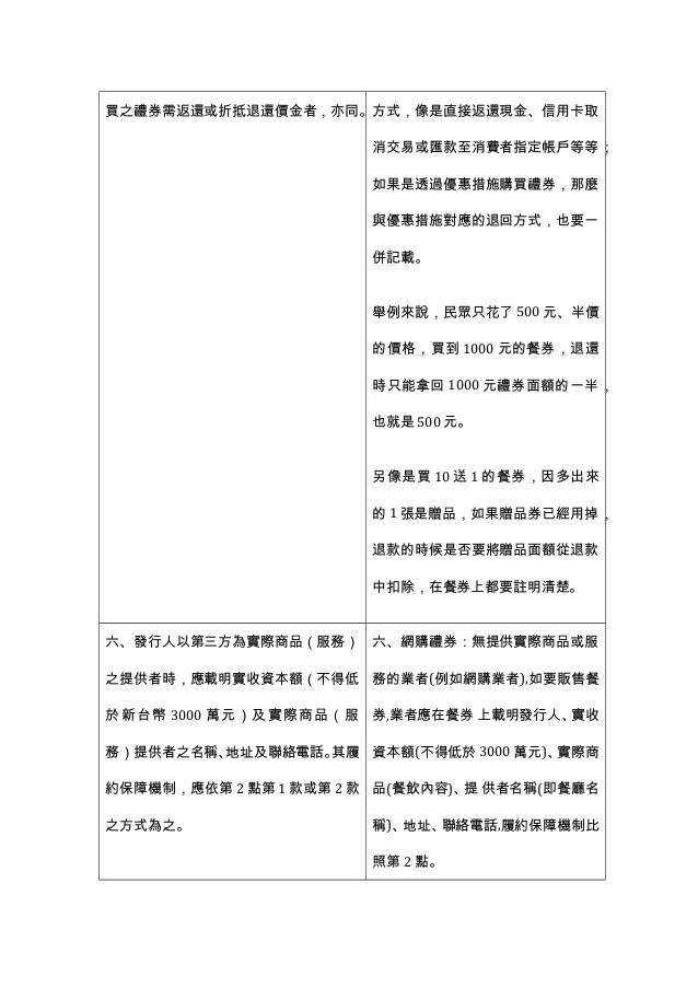 餐券定型化契約-原文,白話文對照版