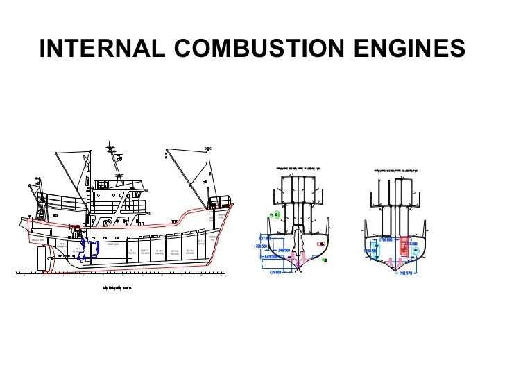 working diagram of internal combustion engine
