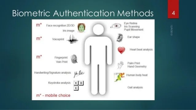Biometric Security Mobile