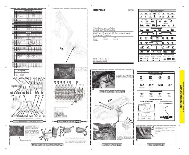 3406e Starter Wiring Diagram 262058598 Diagrama Hidraulico 416 E
