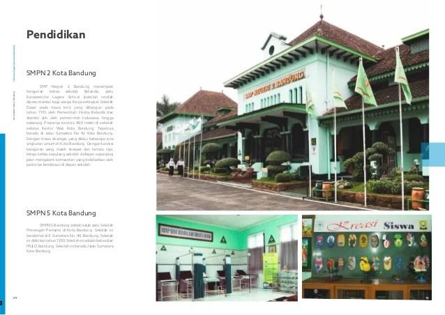 Sumur Bandung 28062015