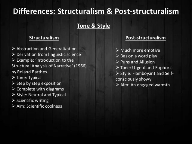 Difference Structuralism & Post Structuralism