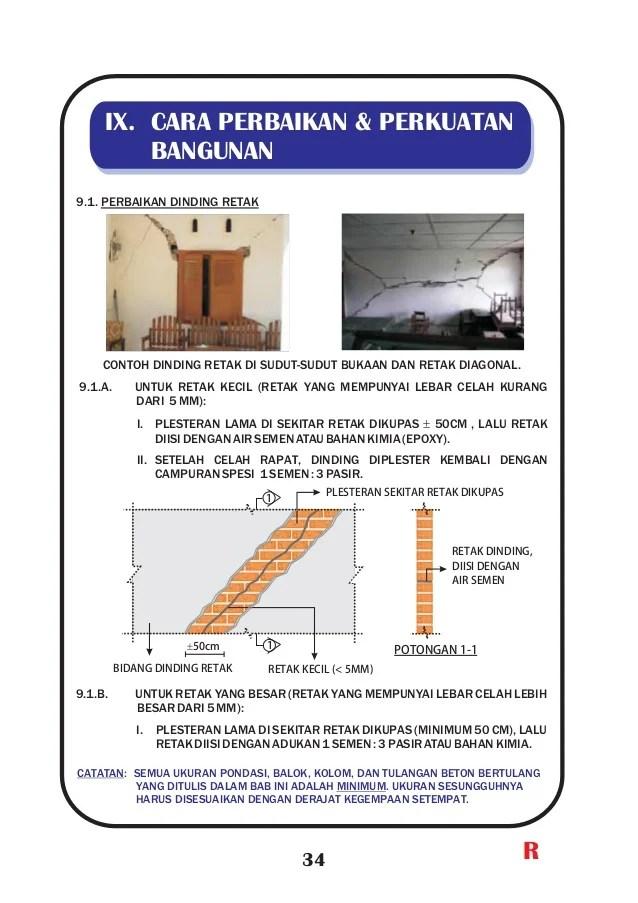 Memperbaiki Dinding Retak Struktur : memperbaiki, dinding, retak, struktur, Contoh, Materi, Pelajaran, Memperbaiki, Dinding, Retak, Struktur
