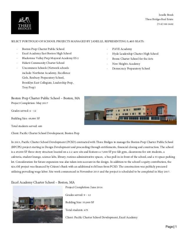 Janelle bosek three bridges real estate page select also jbosek portfolio  rh slideshare