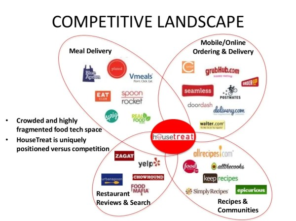 25+ Forever 21 For Competitive Landscape Slide Pictures and