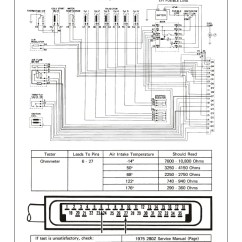 1971 Datsun 510 Wiring Diagram Fetal Pig Brain Labeled Headlight Auto Electrical Diagrams 521