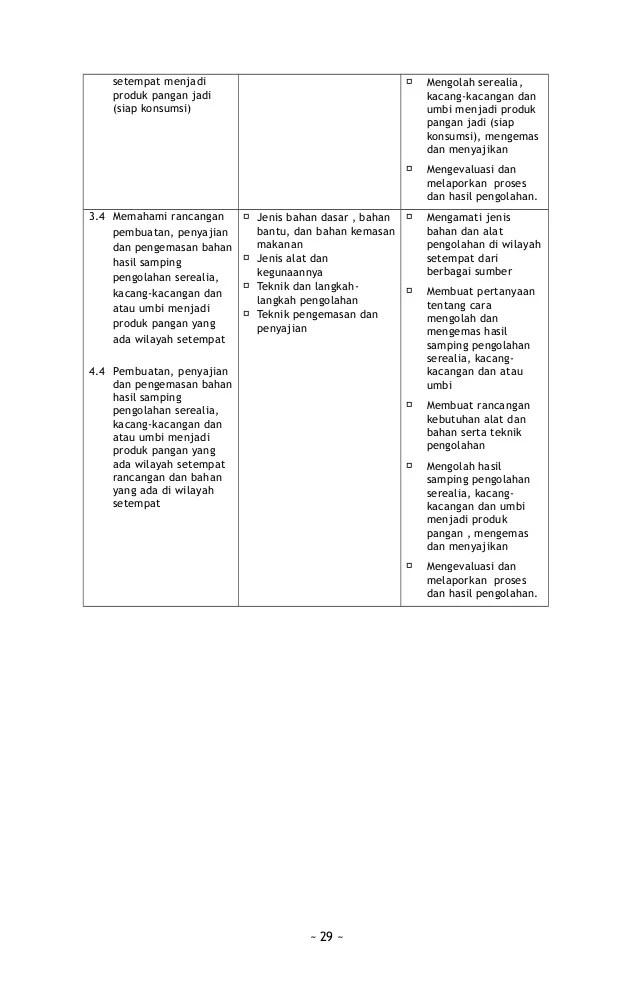 Pengolahan Serealia Dan Umbi Di Lingkungan Sekitar : pengolahan, serealia, lingkungan, sekitar, Pengolahan, Serealia, Lingkungan, Sekitar, Rasanya