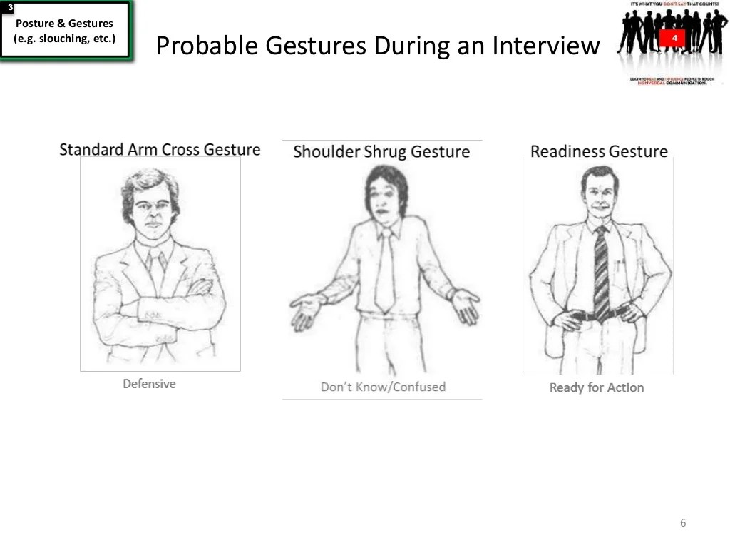 Nonverbal Communication And Body Language 101 Rel 4 0