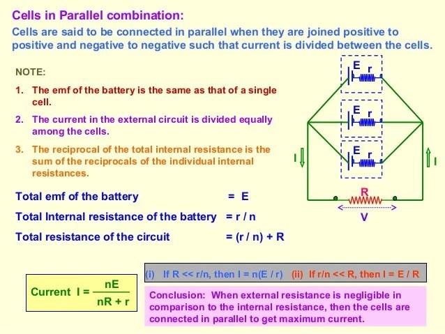 Current Electricity Class 12 Part-1