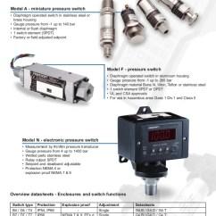 Honeywell Pressure Transmitter Wiring Diagram Kenworth W900 Headlight Ashcroft G1 Transducer : 46 Images - Diagrams ...
