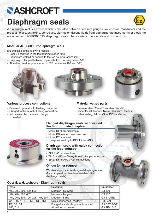 ashcroft pressure transducer wiring diagram 91 honda crx radio g1 46 8 638 cb 1482201349 at highcare