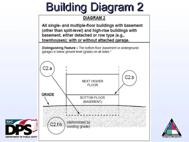 Fema Flood Certificate Number Diagram Schematic Wiring Diagrams